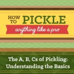 home pickling tutorial
