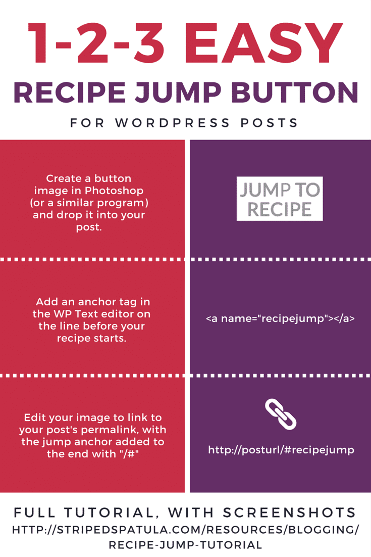recipe jump button tutorial for food bloggers