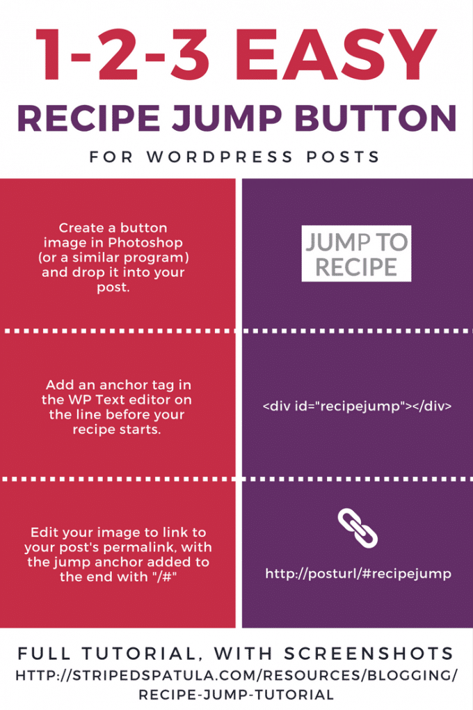 recipe jump button tutorial using id attribute anchor tags